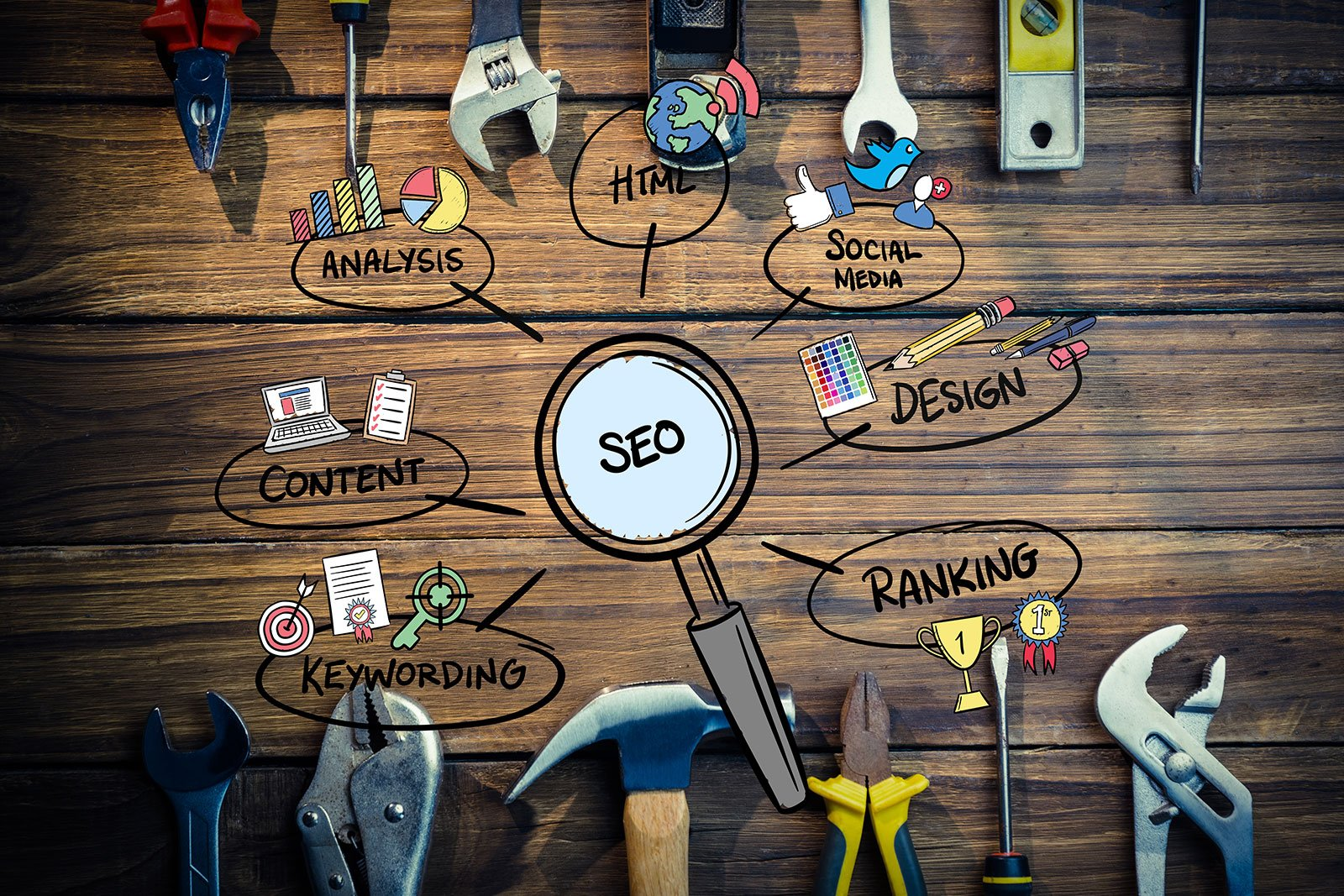 Ethical & Unethical SEO